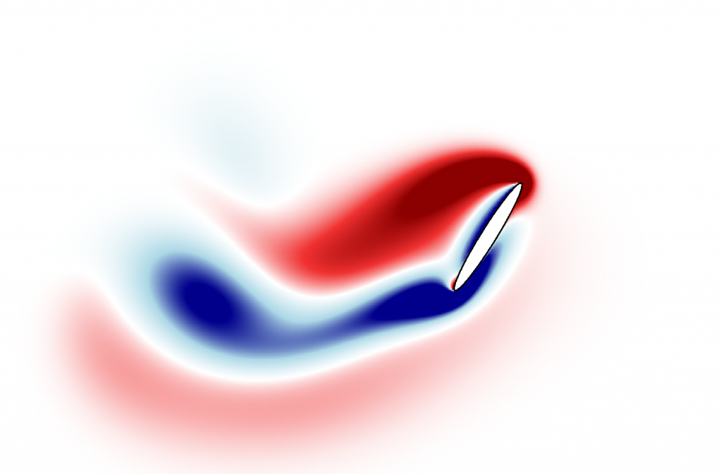 Vorticity field of the flow around a flapping elliptical airfoil, computed with cuIBM.